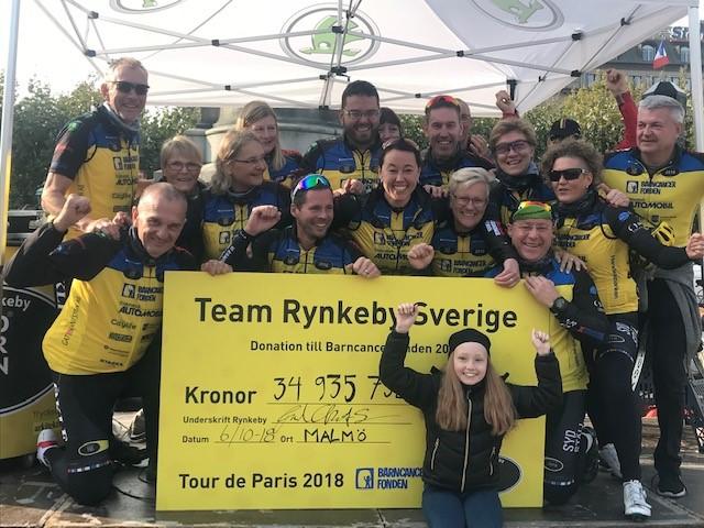 Team Rynkeby-Godmorgon Kristianstad 2018